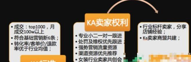 KA商家.png